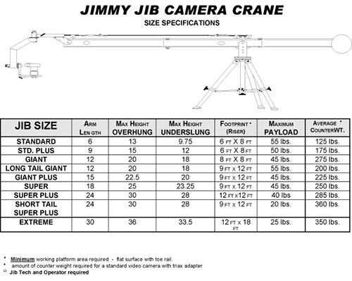 Used Jimmy Jib Crane : Dan shaw s camera cranes